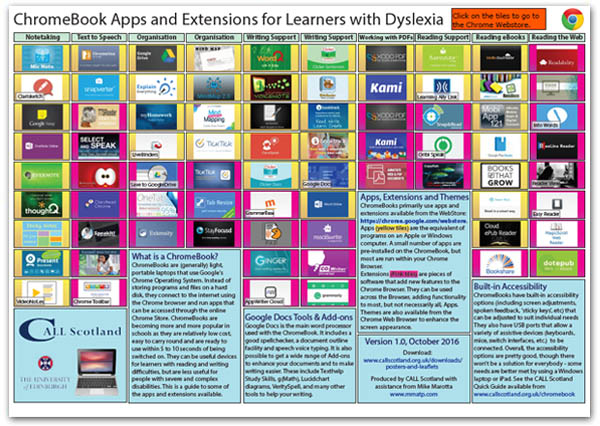 Chromebook Apps poster