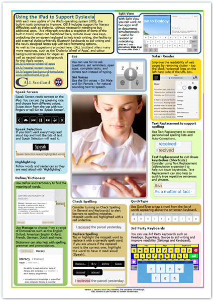 Using the iPad to Support Dyslexia poster