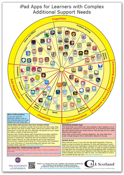 iPad apps for Learners with Complex Additional Support Needs poster